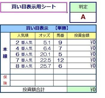 アイウィナーZエクセル151129京都1的中.jpg
