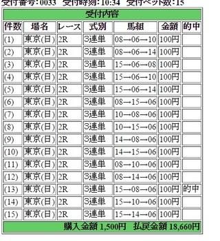 セブンスファイナル150510東京2.jpg