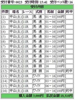 軸馬評価理論160312中山11アネモネS.jpg