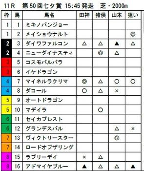 WINGREPORT 七夕賞.jpg