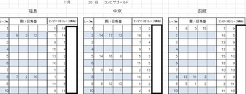 コンピザゴールド買い目公開画面2ブログ用.jpg