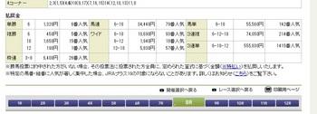 馬連ターゲット補足141213中京8結果.jpg